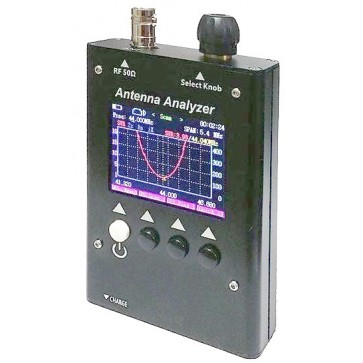 Surecom Analizzatore Grafico d'Antenna Freq. 0,5MHz - 60MHz, Frequency Step