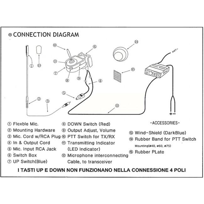 Proxel kit vivavoce conn 4 pin tondo per president for Came zbx74 78 schema
